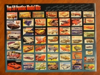 Top 50 Pontiac Model Kits Poster